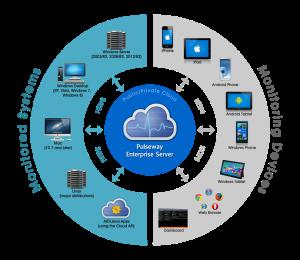 diagram-enterprise1